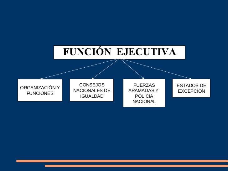 CONSEJOS NACIONALES DE IGUALDAD ORGANIZACIÓN Y FUNCIONES FUERZAS ARAMADAS Y  POLICÍA NACIONAL ESTADOS DE EXCEPCIÓN FUNCIÓN...