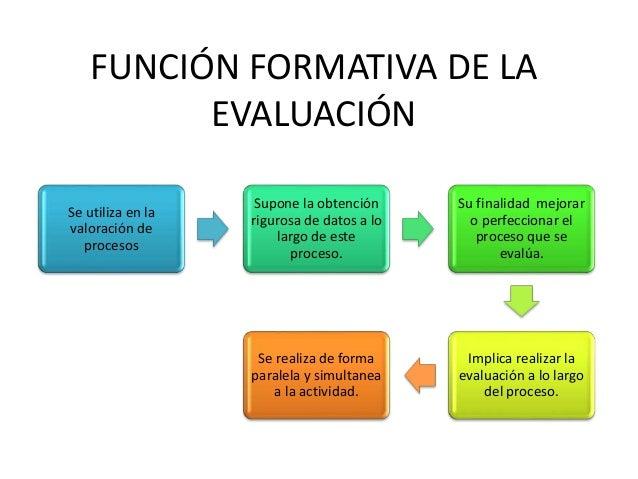 FUNCIÓN FORMATIVA DE LA EVALUACIÓN Se utiliza en la valoración de procesos Supone la obtención rigurosa de datos a lo larg...