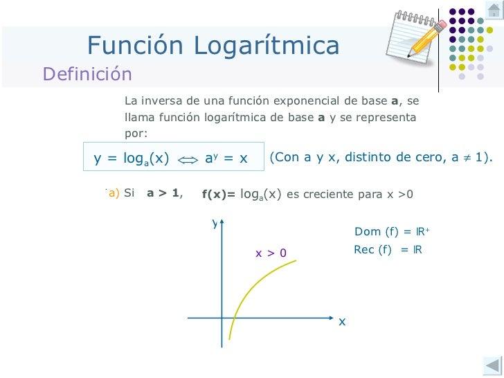 Funciòn potencia, exponencial y logaritmica