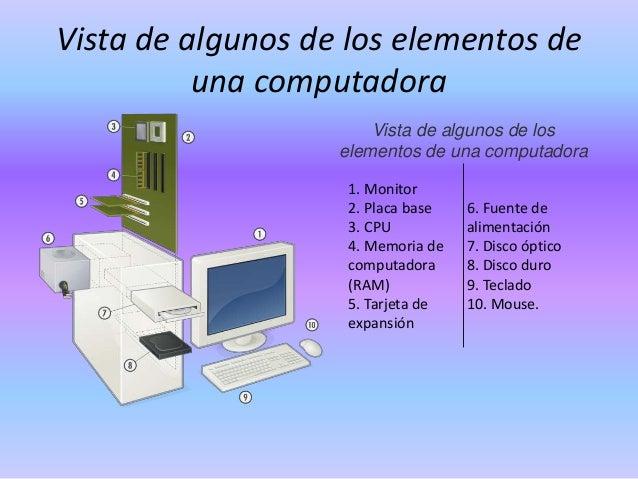 Funcionamiento B Sico De La Computadora