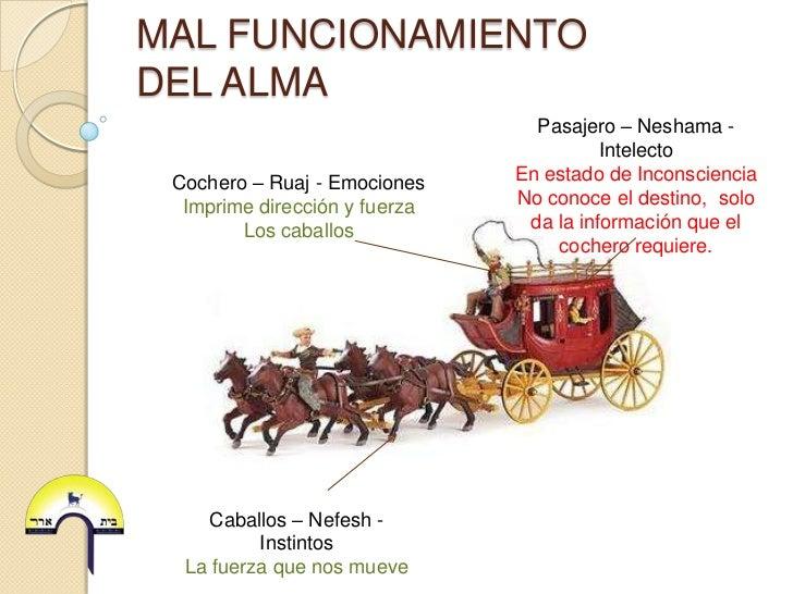 MAL FUNCIONAMIENTODEL ALMA                                 Pasajero – Neshama -                                         In...