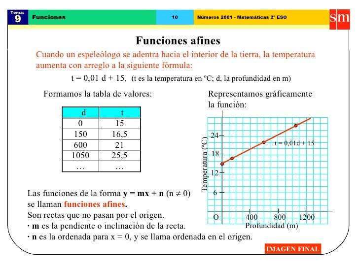 Tema:  9 Funciones 10 Números 2001 - Matemáticas 2º ESO Funciones afines Cuando un espeleólogo se adentra hacia el interio...