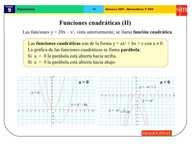 Tema:  9 Funciones 15 Números 2001 - Matemáticas 2º ESO Funciones cuadráticas (II) La gráfica de las funciones cuadráticas...