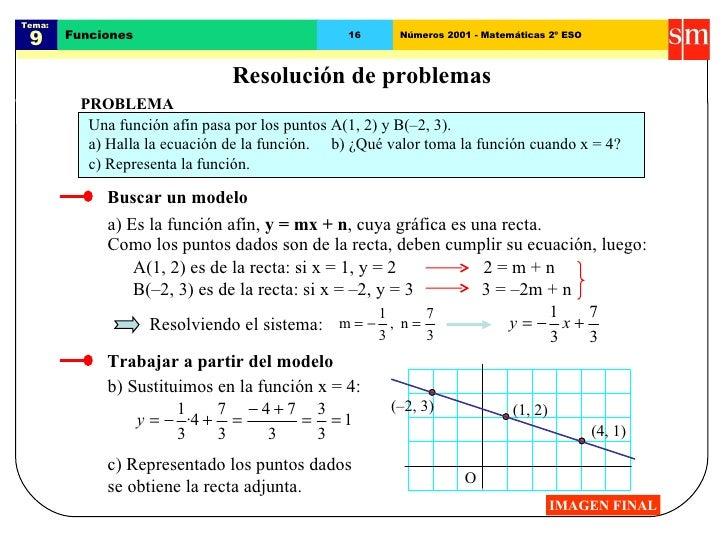 Tema:  9 Funciones 16 Números 2001 - Matemáticas 2º ESO Resolución de problemas IMAGEN FINAL PROBLEMA A(1, 2) es de la rec...