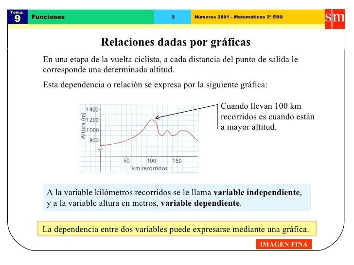 Tema:  9 Funciones 2 Números 2001 - Matemáticas 2º ESO Relaciones dadas por gráficas En una etapa de la vuelta ciclista, a...