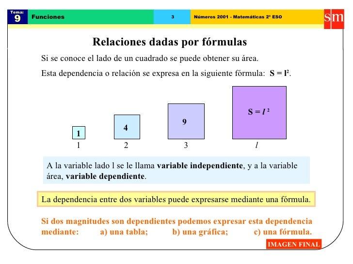 Tema:  9 Funciones 3 Números 2001 - Matemáticas 2º ESO Relaciones dadas por fórmulas Si se conoce el lado de un cuadrado s...