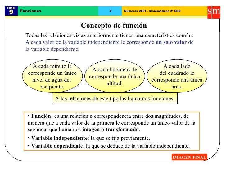 Tema:  9 Funciones 4 Números 2001 - Matemáticas 2º ESO Concepto de función IMAGEN FINAL <ul><li>Función:  es una relación ...