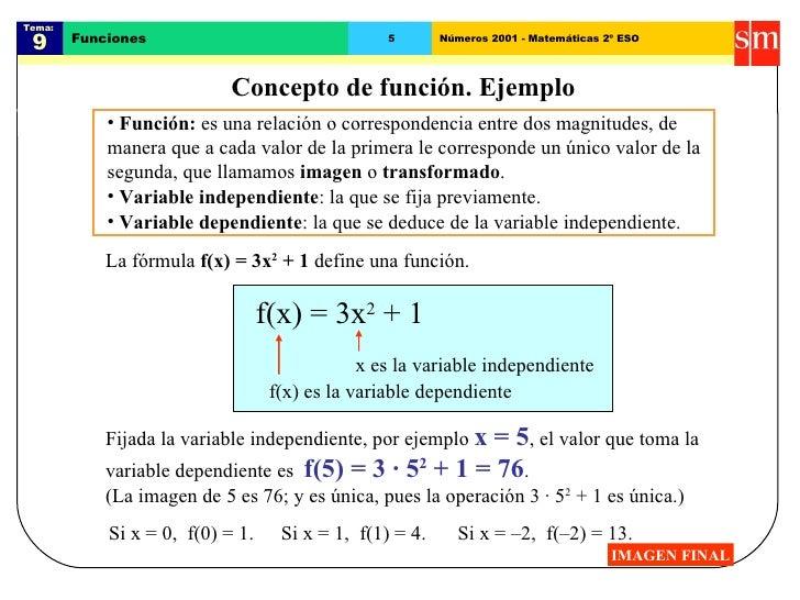 Tema:  9 Funciones 5 Números 2001 - Matemáticas 2º ESO Concepto de función. Ejemplo IMAGEN FINAL <ul><li>Función:  es una ...