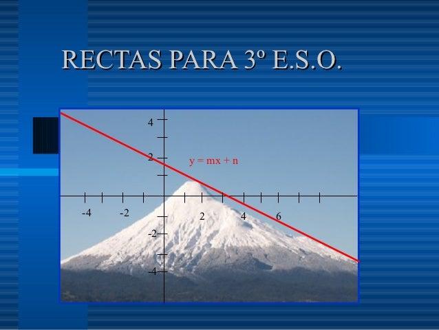 RECTAS PARA 3º E.S.O.           4           2    y = mx + n -4   -2          2          4   6           -2           -4