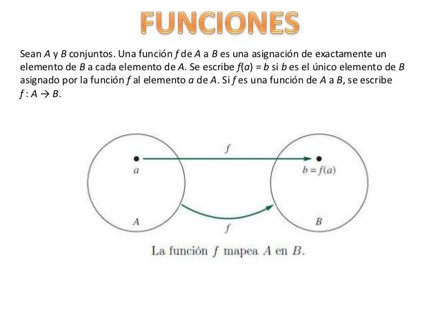 Sean A y B conjuntos. Una función f de A a B es una asignación de exactamente unelemento de B a cada elemento de A. Se esc...