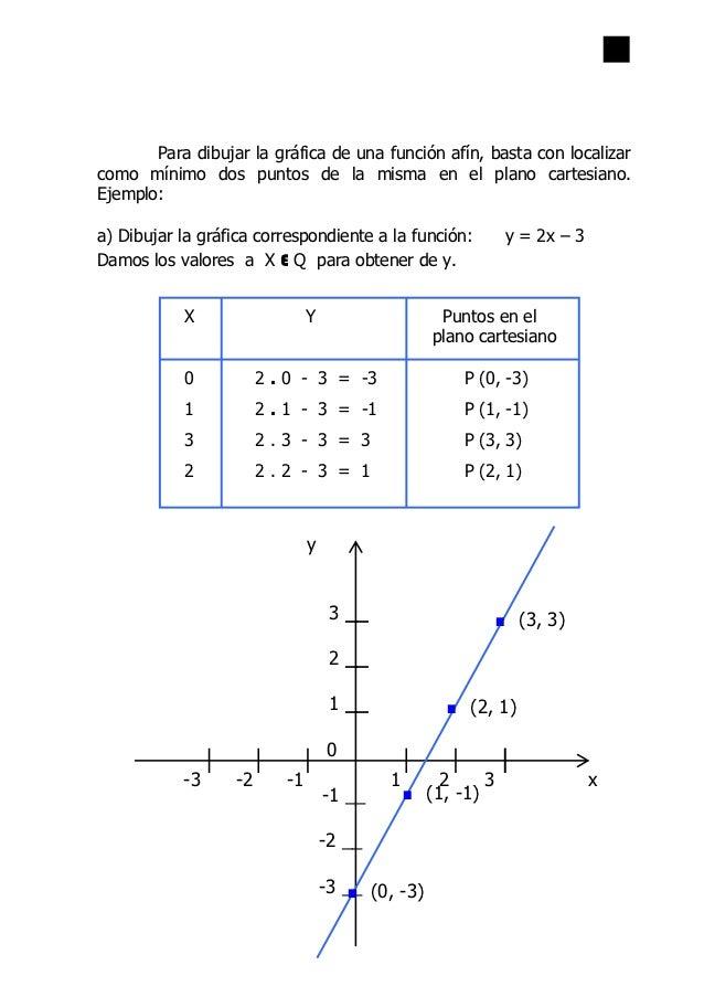 ejemplo metodologia plano cartesiano La finalidad del plano cartesiano es ubicar parejas de puntos llamadas coordenadas que se forman con un valor x y un valor y representado como p(x,y) por ejemplo: p(3,4) se puede observar que el 3 pertenece al eje de las abscisas y, el 4 al eje de las ordenadas.