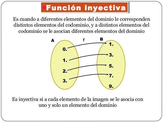 Funciones suprayectivas y biyectivas 53 funcin ccuart Images