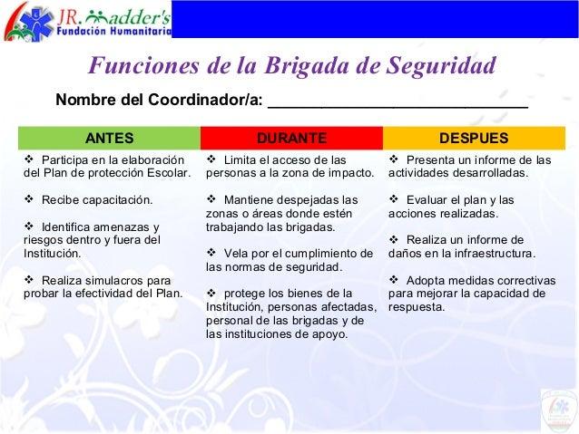 Funciones brigadas escolares for Funcion de un vivero escolar
