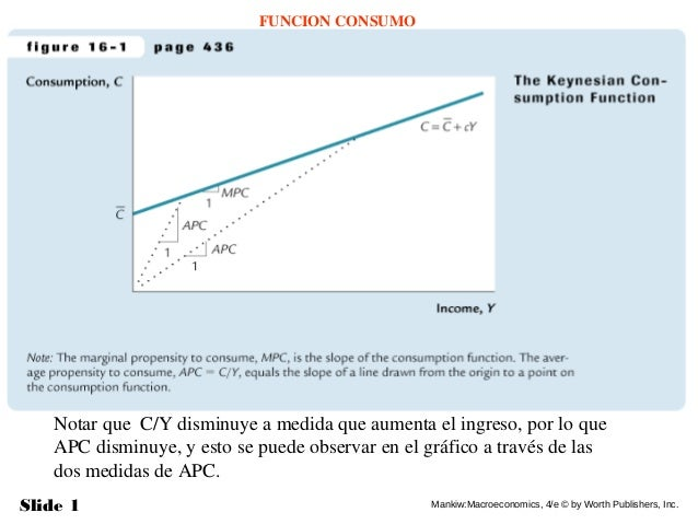 economics outline ch 17 Chapter 1   economics: foundations and models ©2013 pearson education, inc publishing as prentice hall 2 14 microeconomics and macroeconomics (pages 16–17) distinguish between microeconomics and macroeconomics.