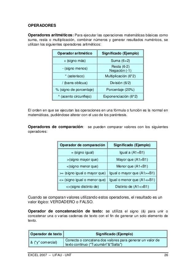 EXCEL 2007 – LIFAU - UNT 26 OPERADORES Operadores aritméticos: Para ejecutar las operaciones matemáticas básicas como suma...