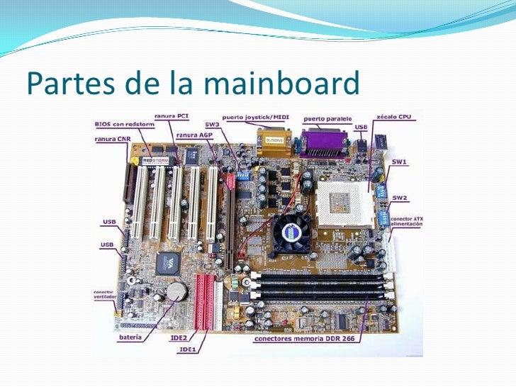 Funciones de la mainboard for Partes de una griferia de ducha