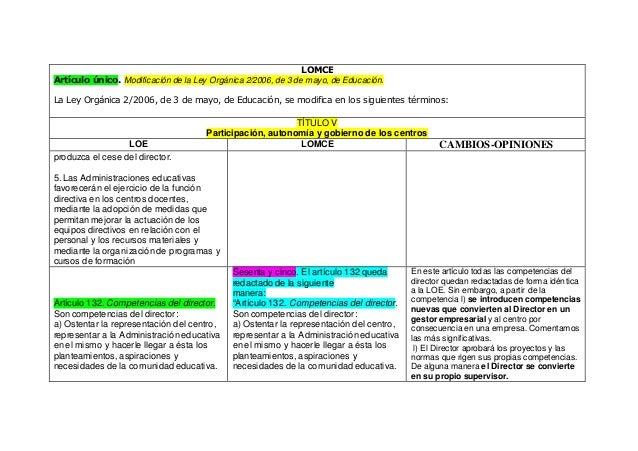 LOMCEArtículo único. Modificación de la Ley Orgánica 2/2006, de 3 de mayo, de Educación.La Ley Orgánica 2/2006, de 3 de ma...