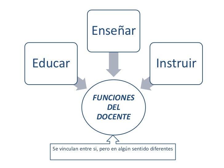 Funciones del docente y su importancia para la sociedad for Que es una oficina y su importancia