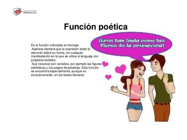 Taller De Lectura Y Redaccion 1 Primer Parcial Funciones Del Lenguaje