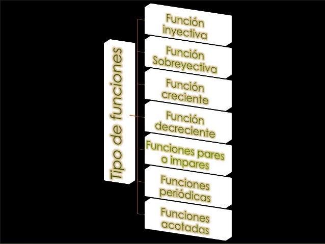 Funciones de una Variable Real.