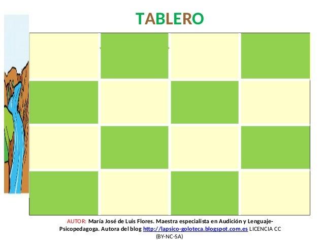 TABLERO AUTOR: María José de Luis Flores. Maestra especialista en Audición y Lenguaje- Psicopedagoga. Autora del blog http...