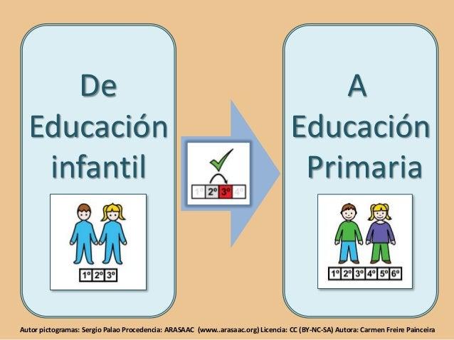 Funciones ejecutivas paso de educación infantil a educación primaria.