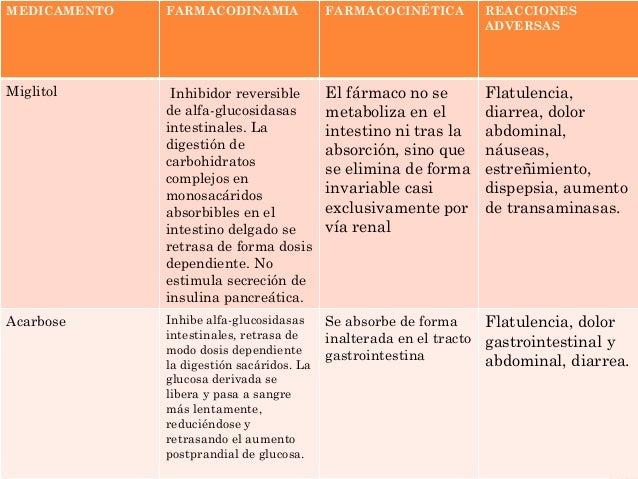 Funciones endocrinas del páncreas