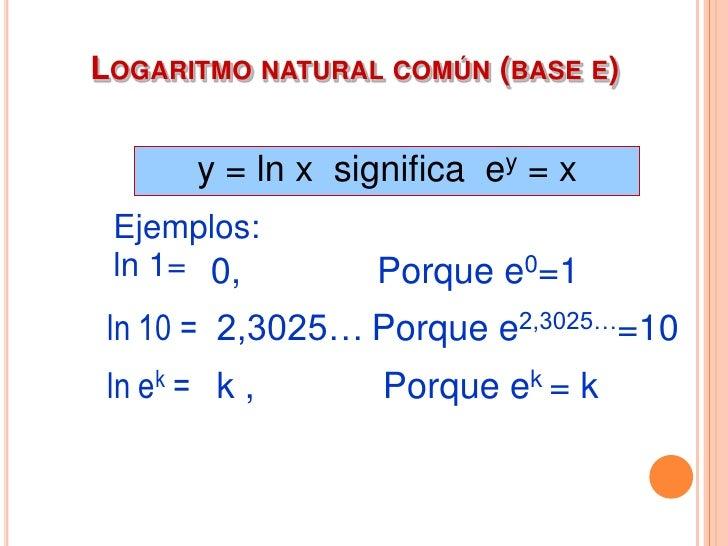 """LOGARITMO EN BASE """"A""""      y = loga x significa ay = x    donde   a: base             y: exponente"""