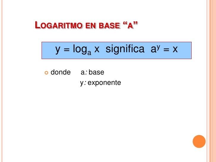 FORMAEXPONENCIAL      LOGARÍTMICA •32 = 9         •log3 9 = 2 •4-3 = 1/64     •log4 (1/64) = -3 •(1/5)-2 = 25   •log1/5 25...