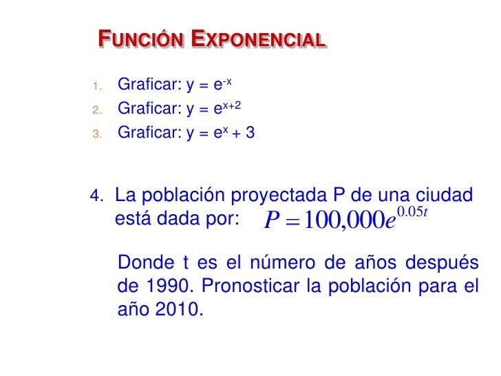 FUNCIÓN LOGARÍTMICAGraficar las siguientes funciones, indicando sudominio y rango:    1. y = ln(x-3)    2. y = ln(-x)    3...