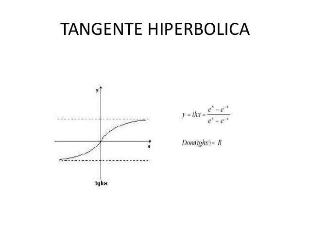 Funciones hiperbolicas for Exterior tangente y secante