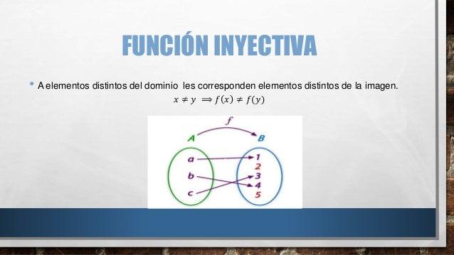 Funciones inyectiva sobreyectiva biyectiva 5 ccuart Images