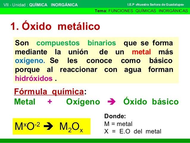 Funciones Químicas Inorgánicas 2