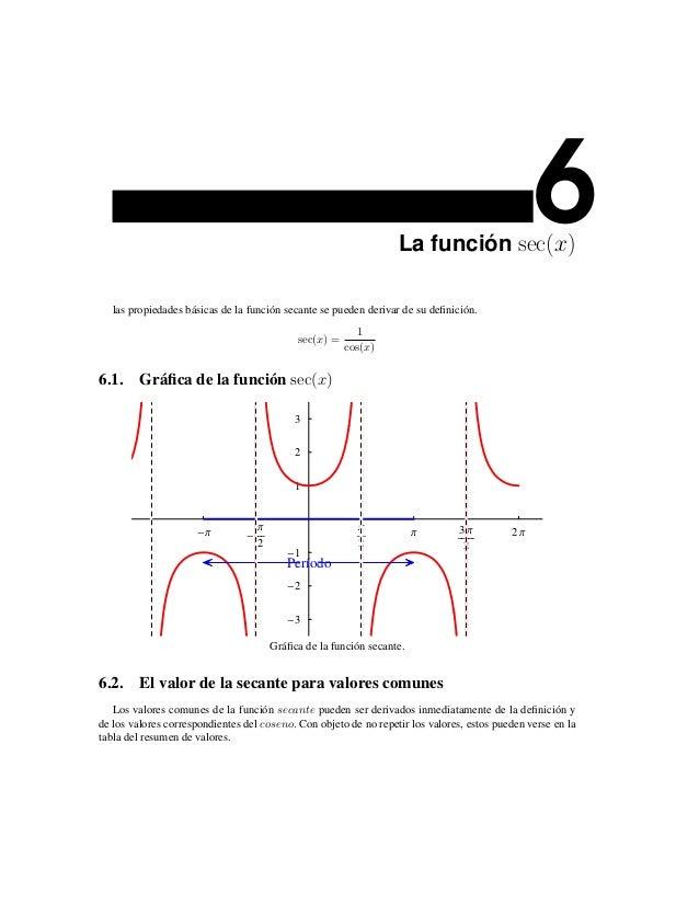 La función sec(x)                                                                                                6   las p...