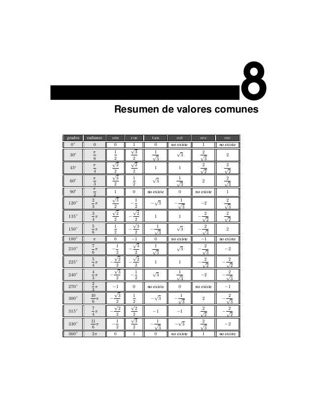 Resumen de valores comunes                                                                                    8grados   ra...