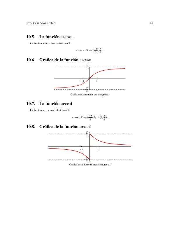 10.5. La función arctan                                                       4510.5. La función arctan  La función arctan...