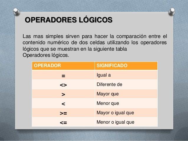 Funciones y operadores lógicos en microsoft excel