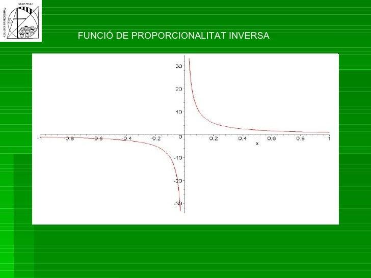 FUNCIÓ DE PROPORCIONALITAT INVERSA