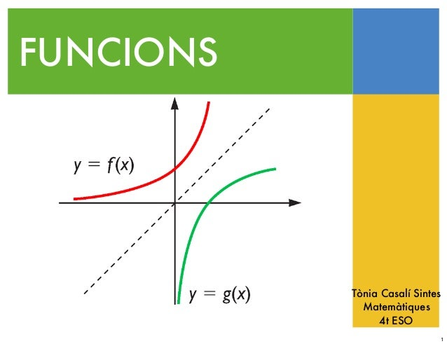 FUNCIONS           Tònia Casalí Sintes             Matemàtiques                 4t ESO                             1