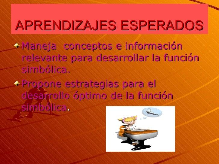 APRENDIZAJES ESPERADOS <ul><li>Maneja  conceptos e información relevante para desarrollar la función simbólica.  </li></ul...