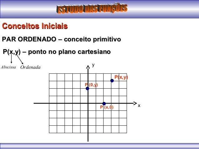 Conceitos IniciaisConceitos Iniciais PAR ORDENADO – conceito primitivoPAR ORDENADO – conceito primitivo P(x,y) – ponto no ...