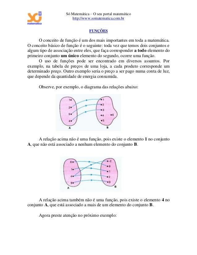 Só Matemática – O seu portal matemático http://www.somatematica.com.br FUNÇÕES O conceito de função é um dos mais importan...