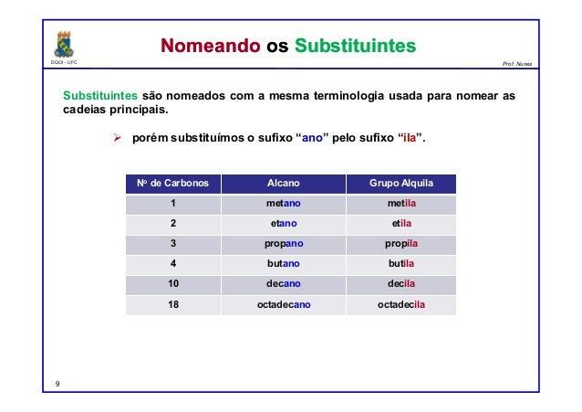 DQOI - UFC Prof. Nunes Substituintes são nomeados com a mesma terminologia usada para nomear as cadeias principais.  poré...