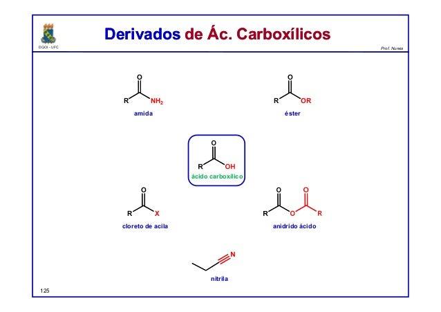 DQOI - UFC Prof. Nunes Derivados de Ác. CarboxílicosDerivados de Ác. Carboxílicos cloreto de acila anidrido ácido ésterami...