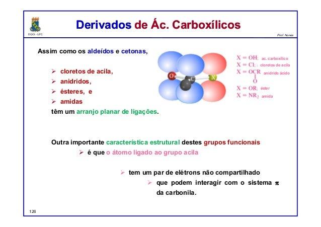 DQOI - UFC Prof. Nunes Assim como os aldeídos e cetonas,  cloretos de acila,  anidridos,  ésteres, e  amidas têm um ar...