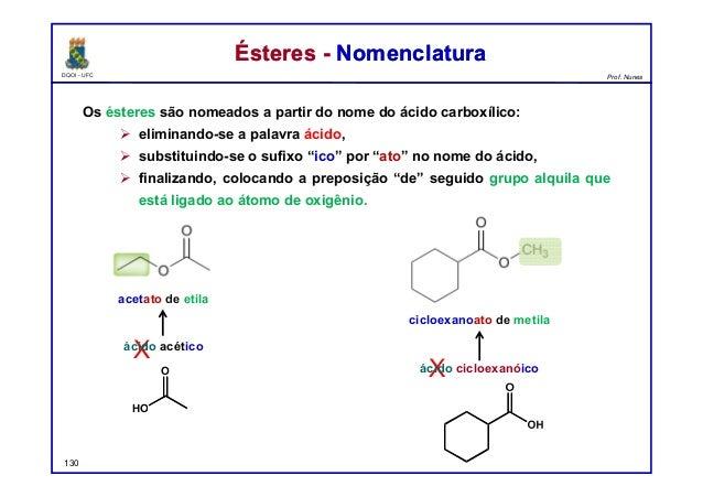 DQOI - UFC Prof. Nunes Os ésteres são nomeados a partir do nome do ácido carboxílico:  eliminando-se a palavra ácido,  s...