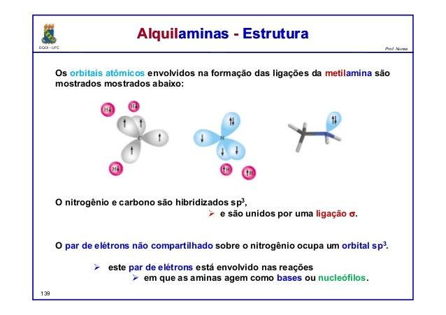 DQOI - UFC Prof. Nunes Os orbitais atômicos envolvidos na formação das ligações da metilamina são mostrados mostrados abai...