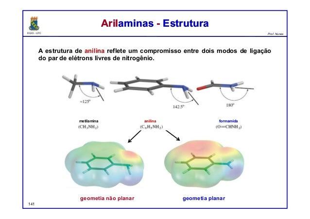 DQOI - UFC Prof. Nunes A estrutura de anilina reflete um compromisso entre dois modos de ligação do par de elétrons livres...