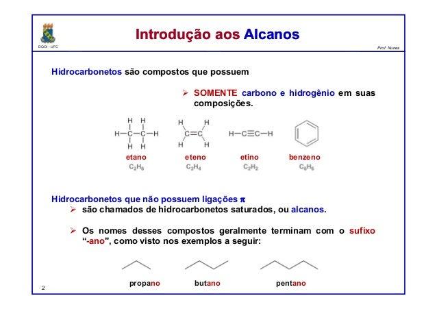 DQOI - UFC Prof. Nunes Hidrocarbonetos são compostos que possuem  SOMENTE carbono e hidrogênio em suas composições. Hidro...