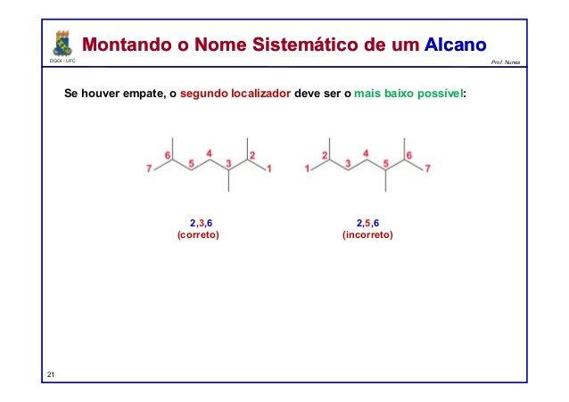 DQOI - UFC Prof. Nunes Se houver empate, o segundo localizador deve ser o mais baixo possível: Montando o Nome Sistemático...